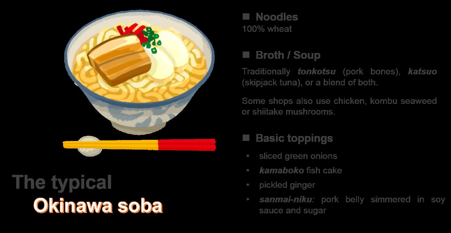 soba-illust-simple