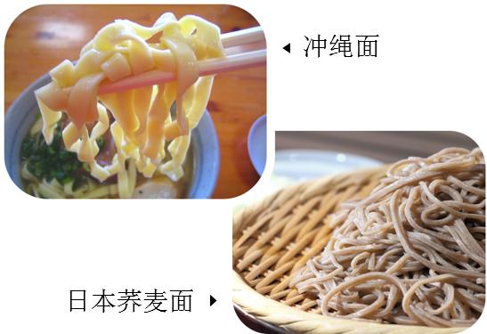 Noodle-types-cs
