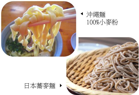 Noodle-types-cu